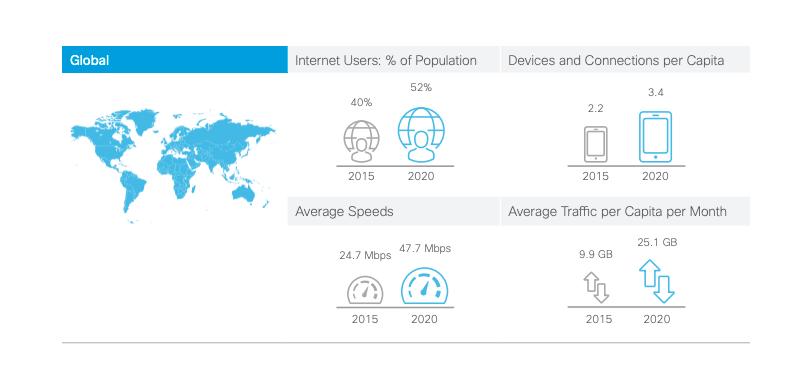 Data centers are under pressure to meet internet demand