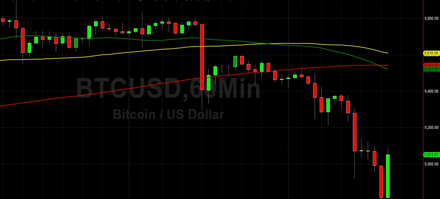 BTC/USD's Rapid Descent Slowed by 8820 Bids: Sally Ho's Technical Analysis 22 May 2020 BTC