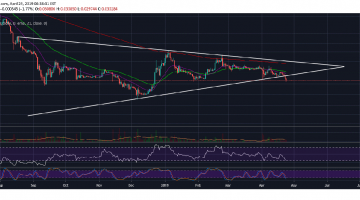 Ethereum (ETH) Breaks Critical Trend Line Support, Primed For New Lows