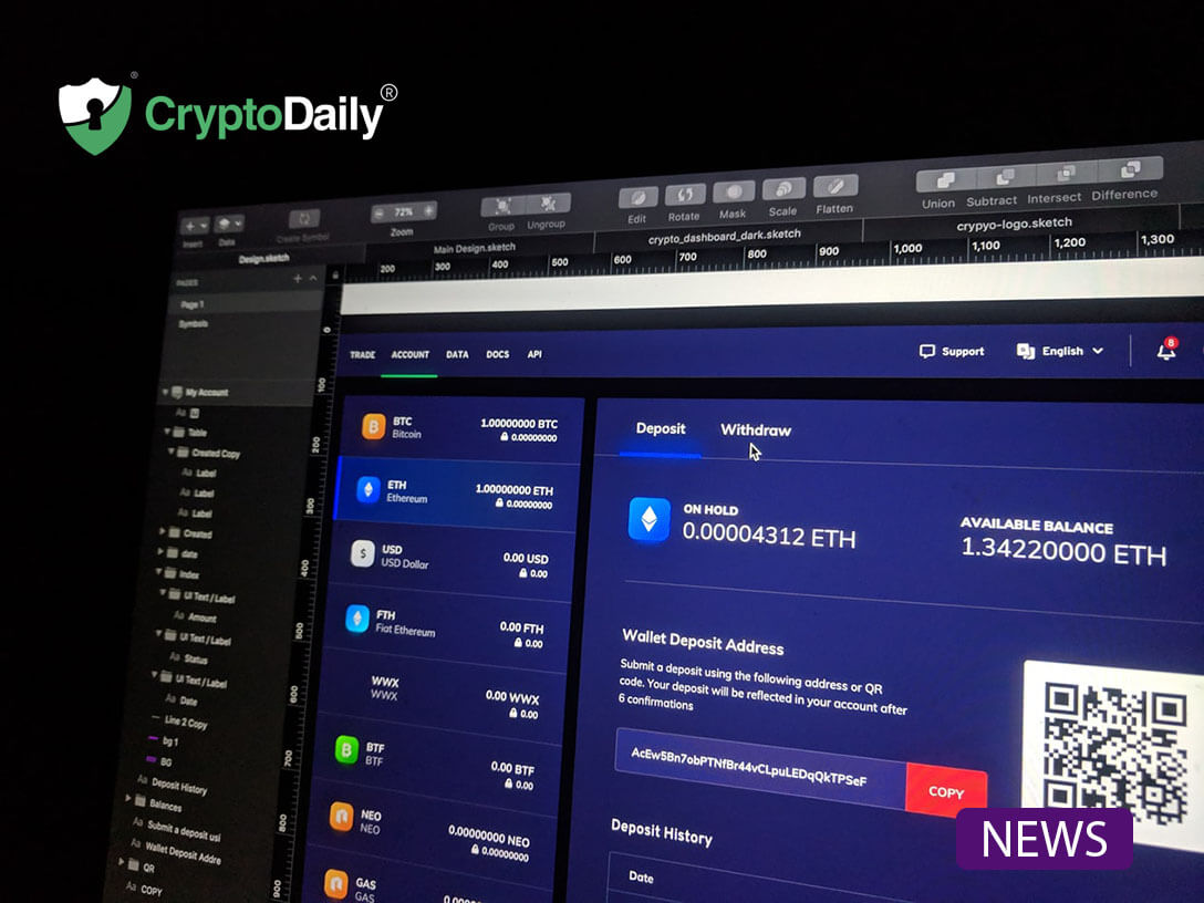 15 Things To Watch Out For In Crypto In 2020