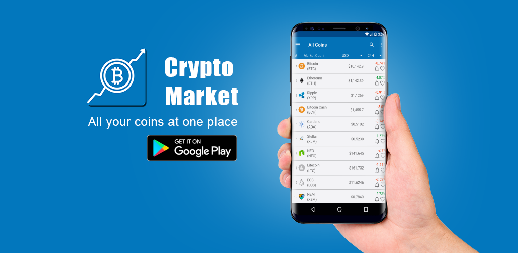 All Crypto Market Posts